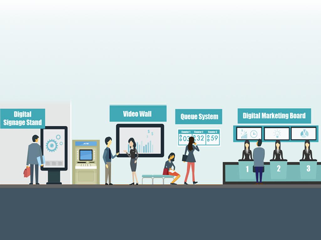 Digital Signage cho Ngân Hàng